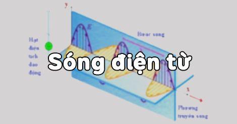 Bài tập sóng điện từ có đáp án